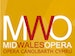 Eugene Onegin: Mid Wales Opera event picture