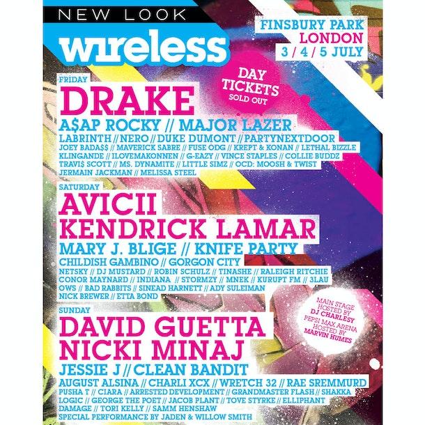 New Look Wireless Festival 2015